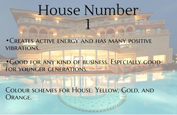 Your guide to Numerology and Vastu Shastras | Sulekha Property