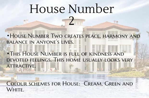 Your guide to Numerology and Vastu Shastras | Sulekha Property